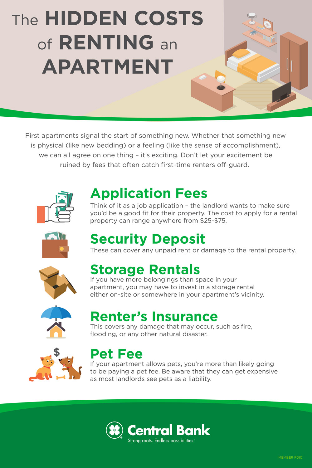 The hidden costs of renting an apartment-infographic