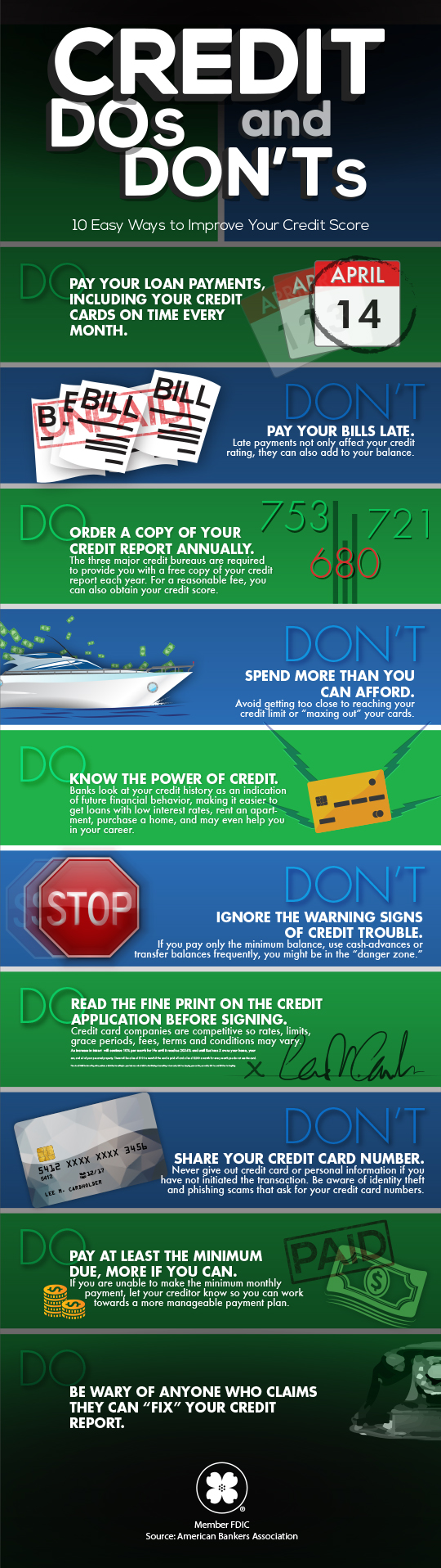 Infographic with information about improving your credit score