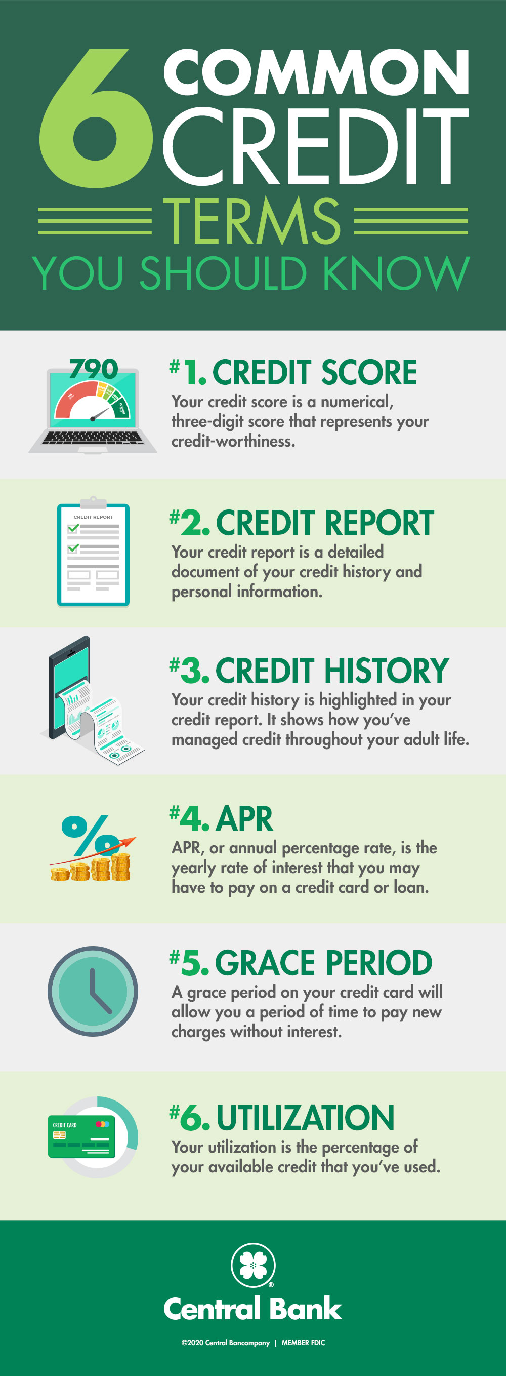 an infographic outlining the six common credit terms
