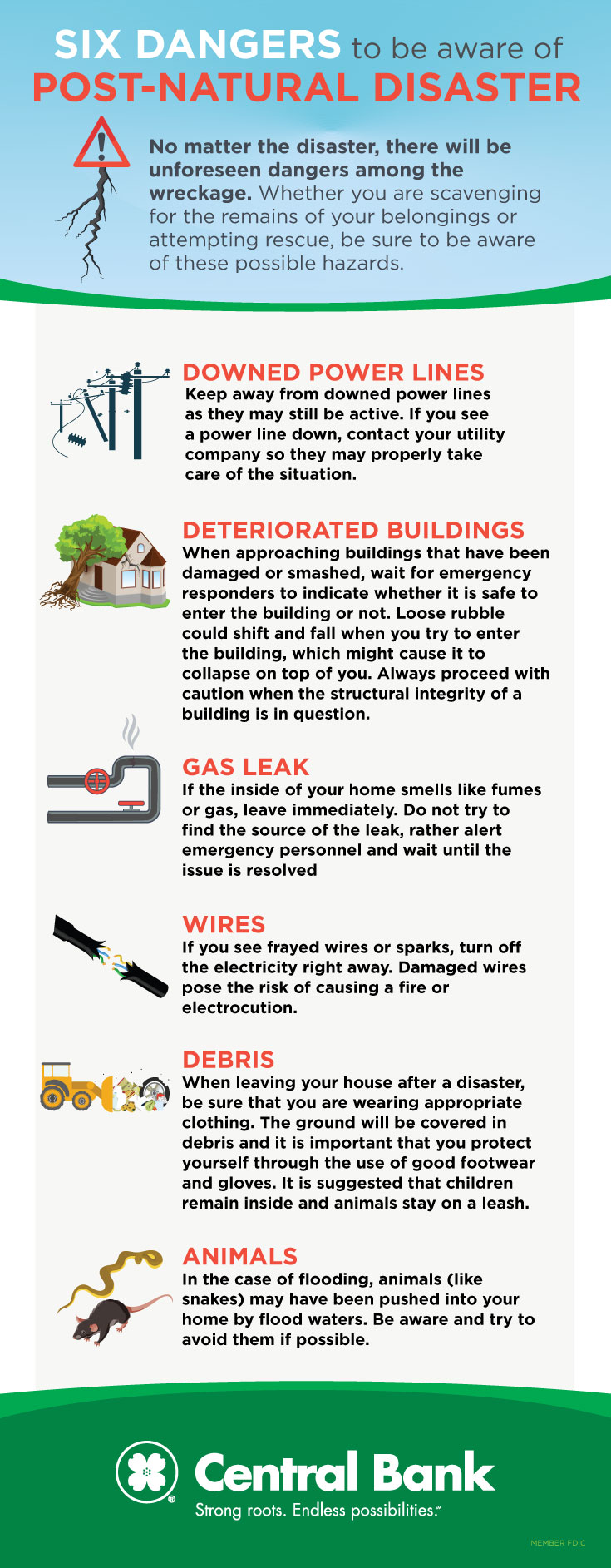 an infographic outlining six dangers to be aware of post-disaster