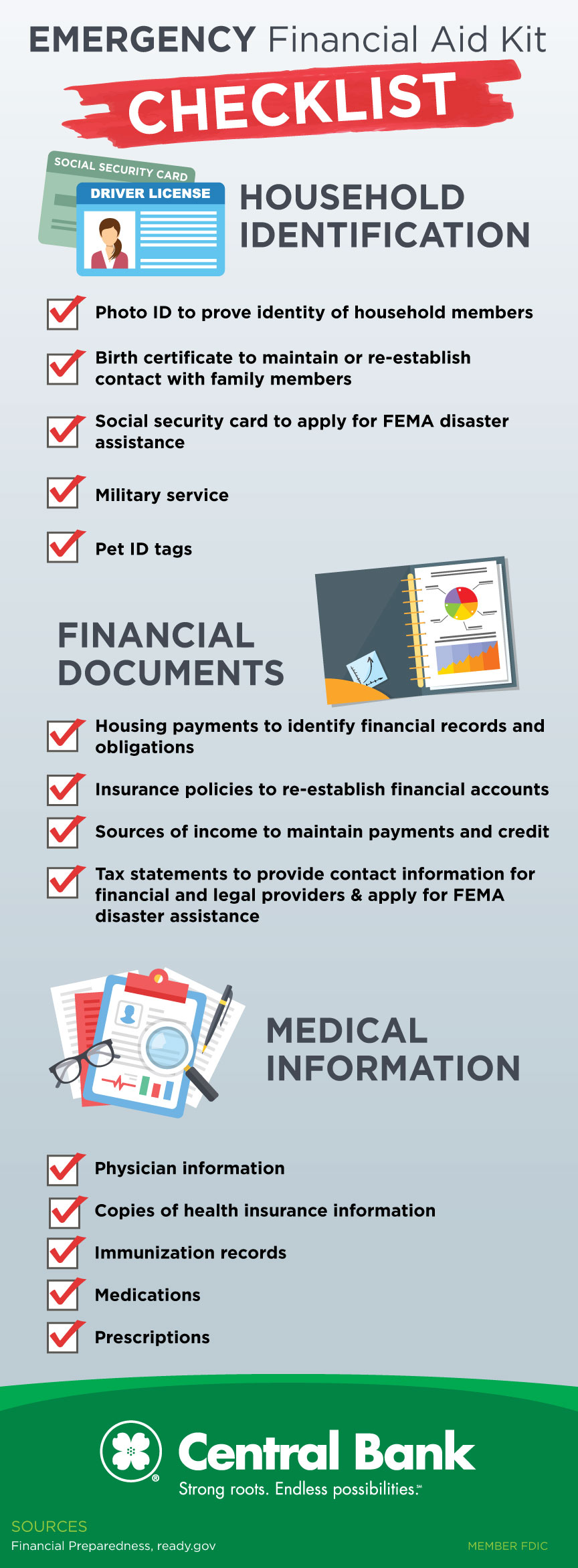an infographic outing things to remember when planning your Financial Aid Checklist