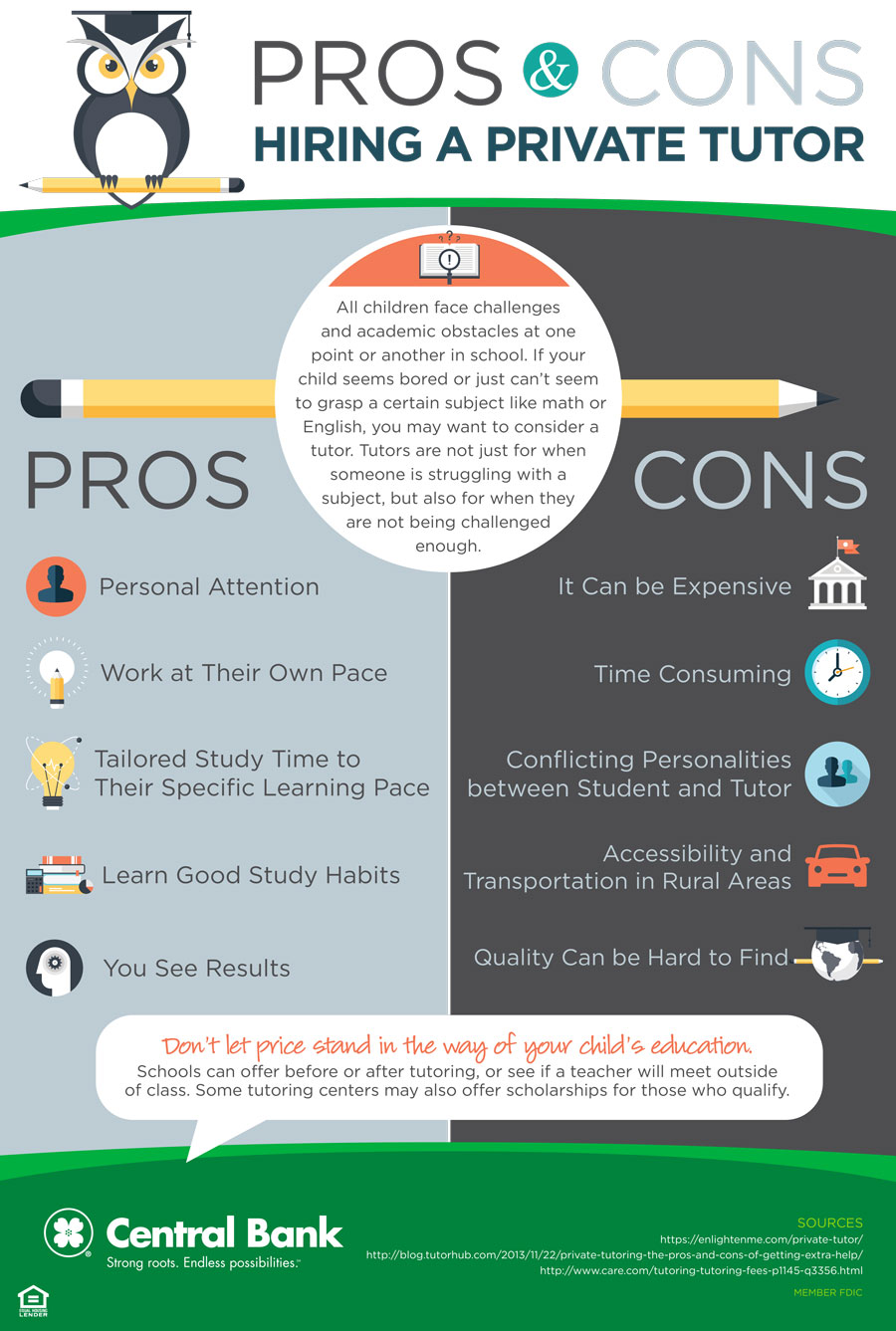 Infographic - Hiring Private Tutor