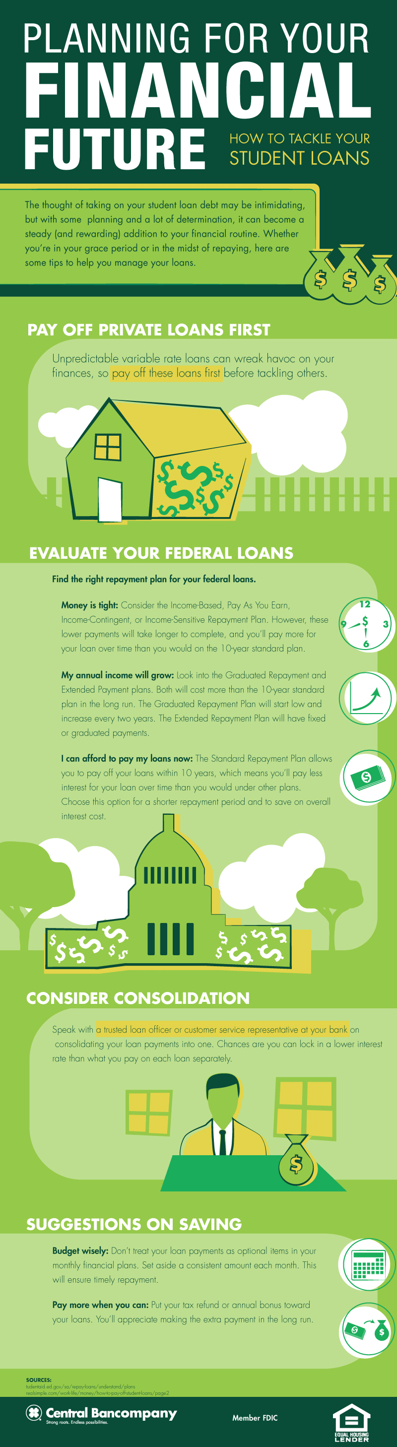 An infographic outlining ways to tackle student loan debt