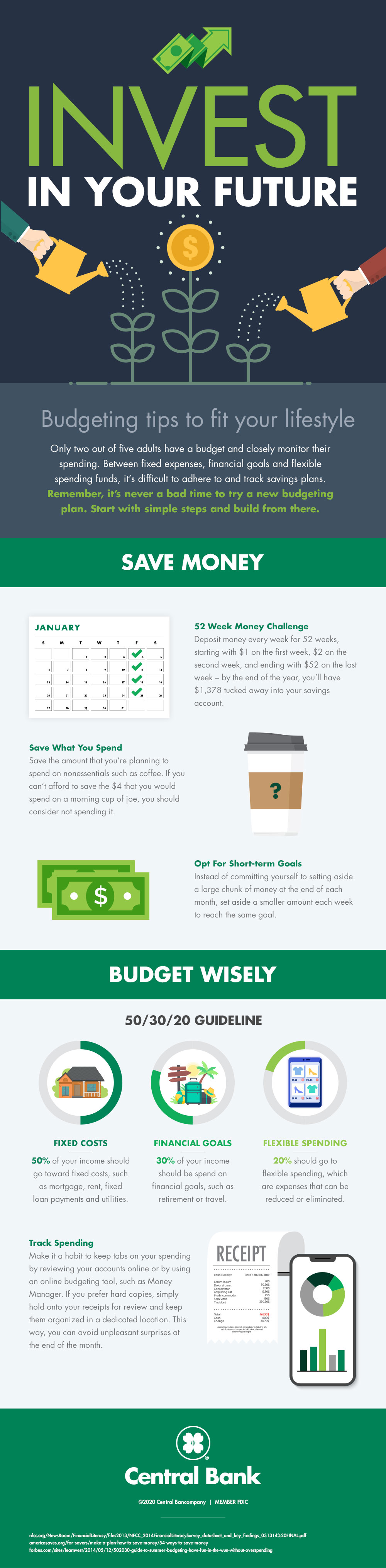 An infrographic outlining five budgeting tips to make investments fit your lifestyle