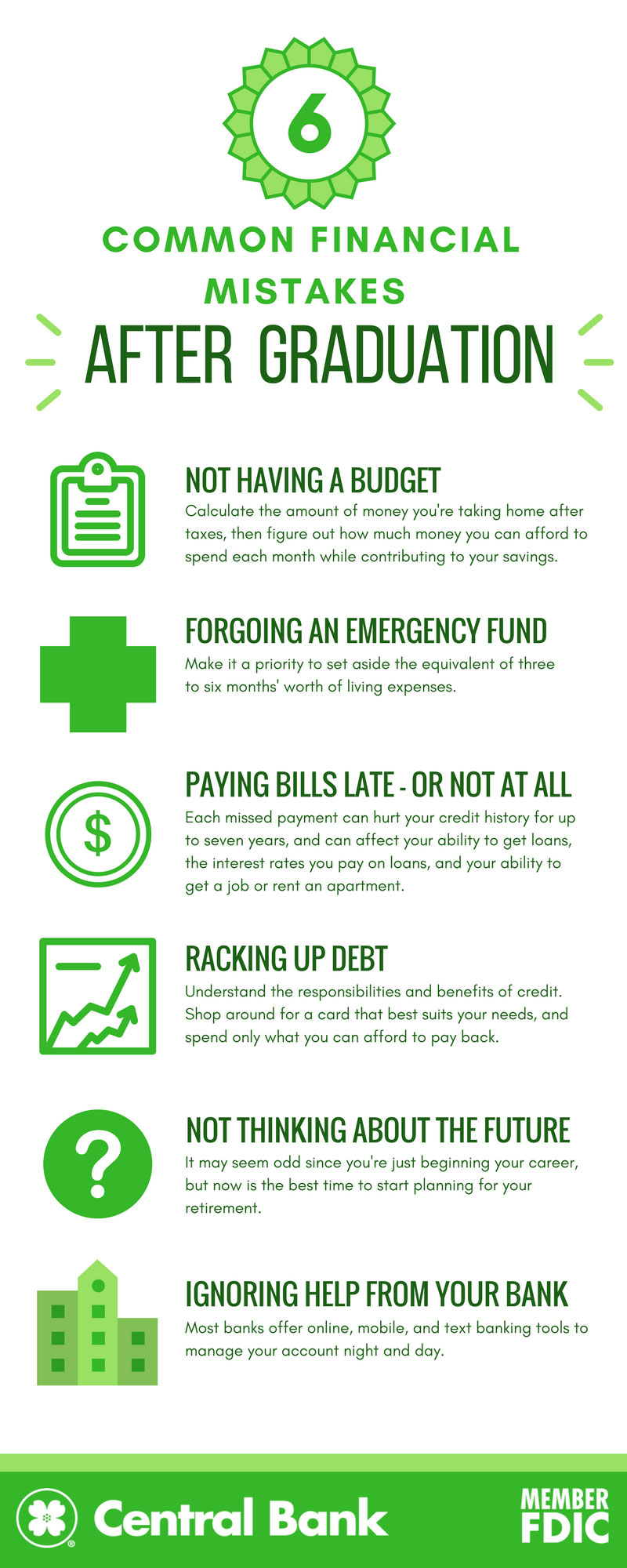 an infographic outlining common financial mistakes after graduation
