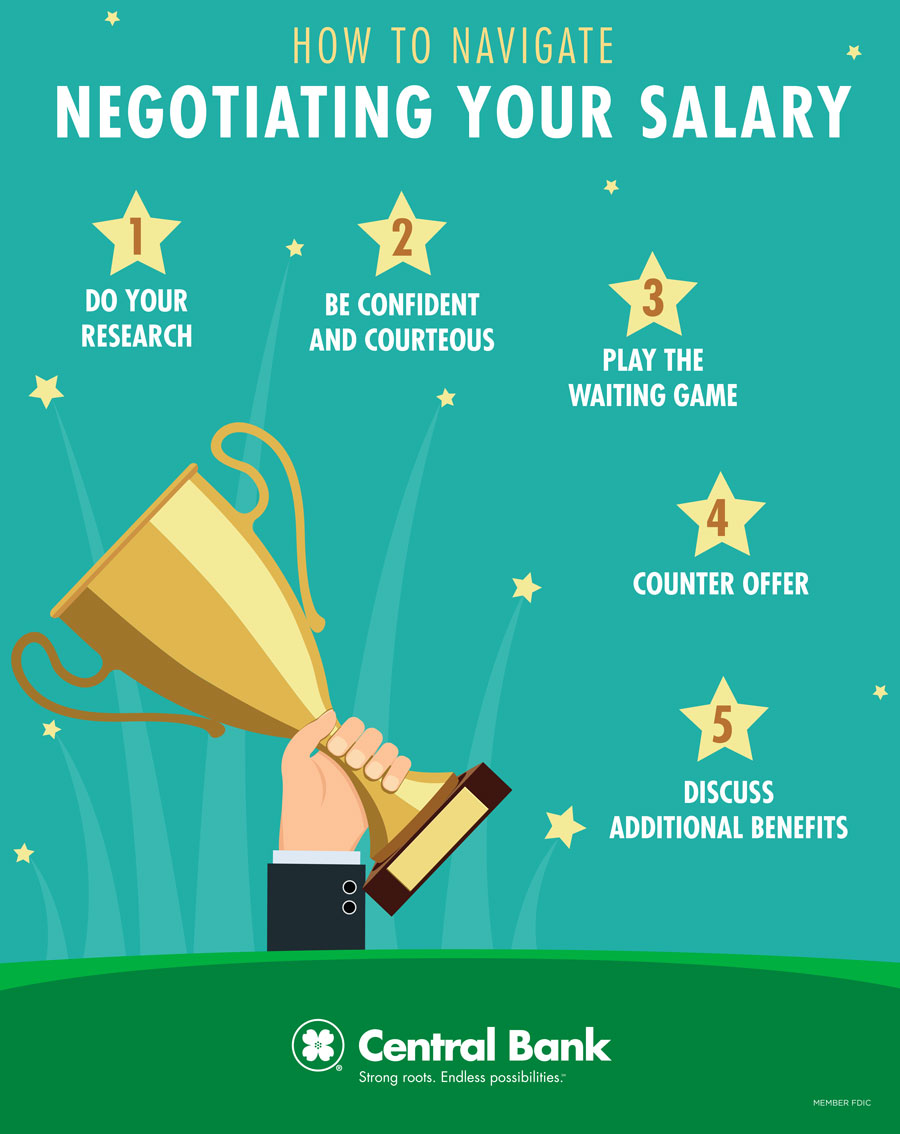 negotiating-your-salary-infographic