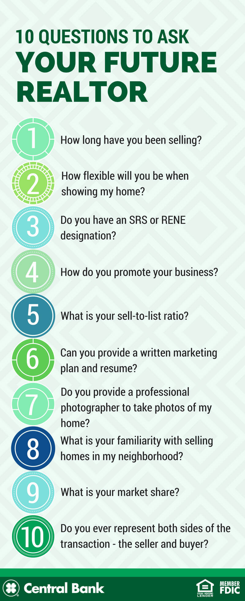 10 questions to ask your future realtor