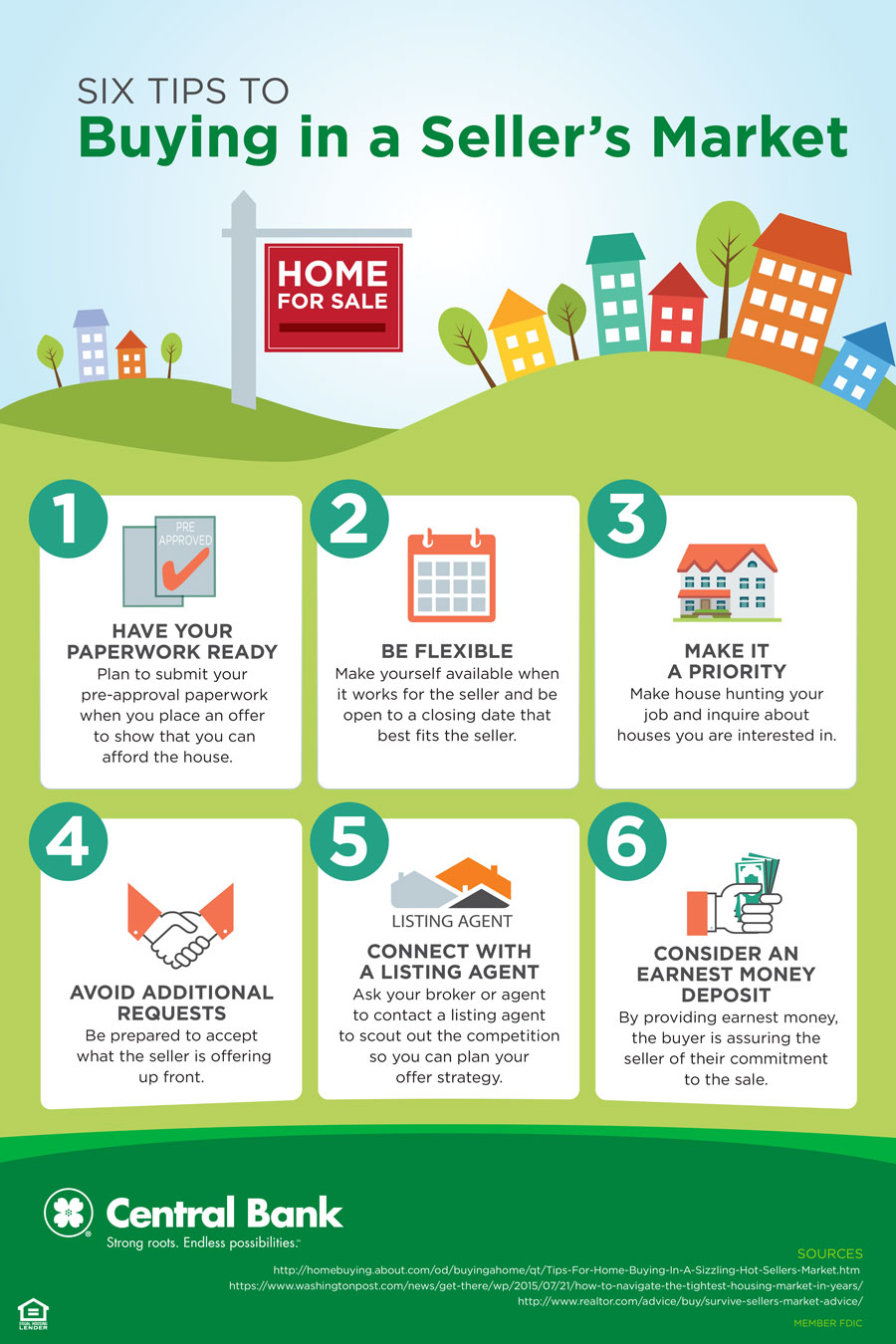 An infographic showing six tips to buying in a seller's market