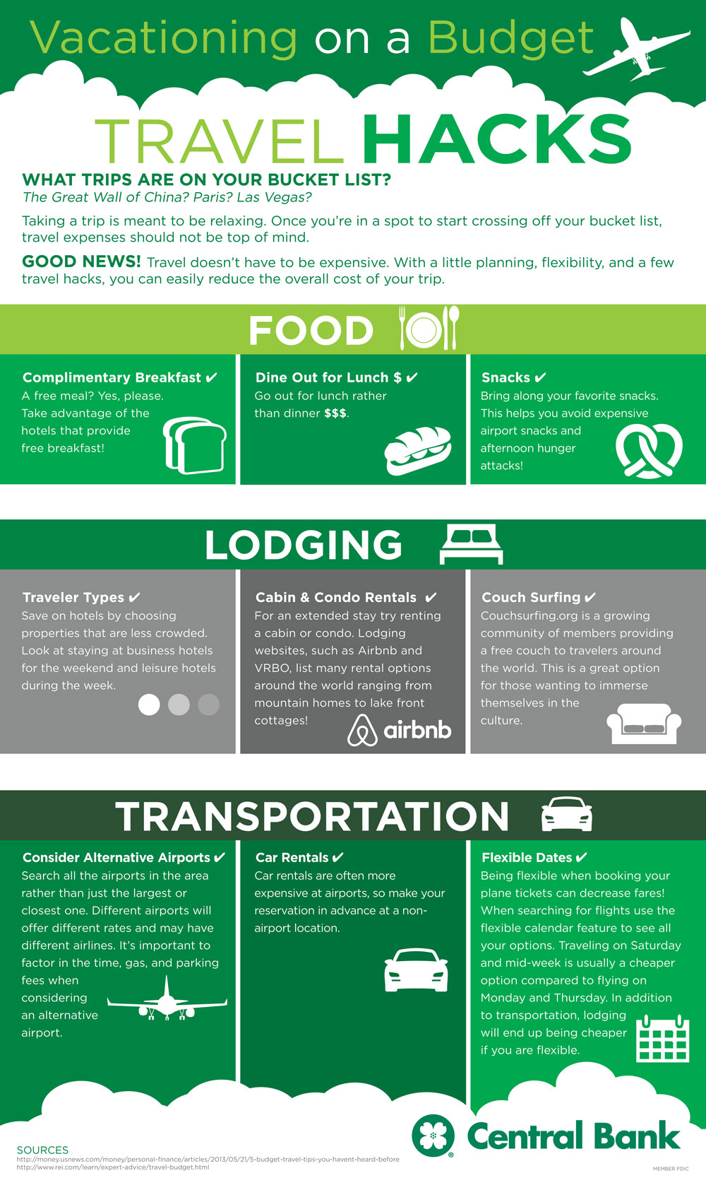 Vacationing on a budget-Infographic