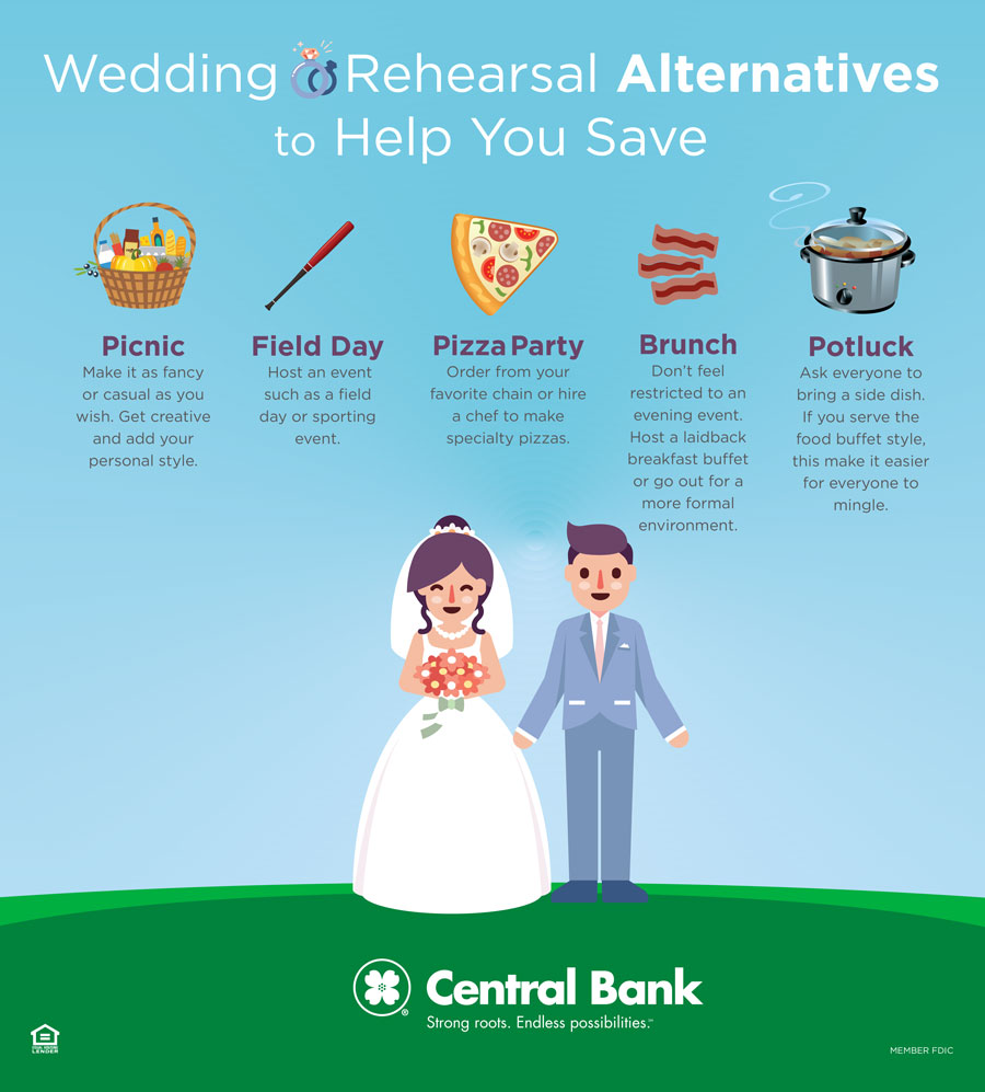 Wedding-Rehearsal-Infographic