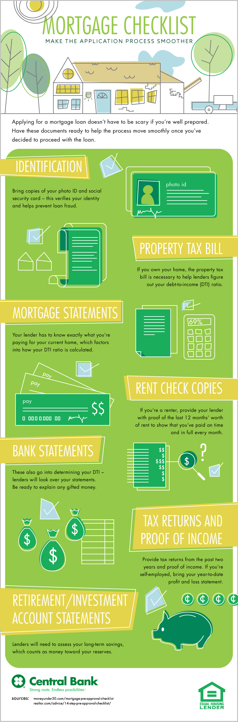 mortgage-checklist [infographic]
