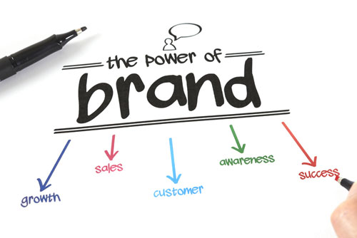 Graphic featuring the power of a brand and its benefits